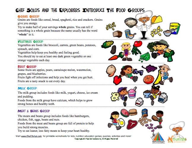 Nutrition For Kids Worksheets Worksheets For All