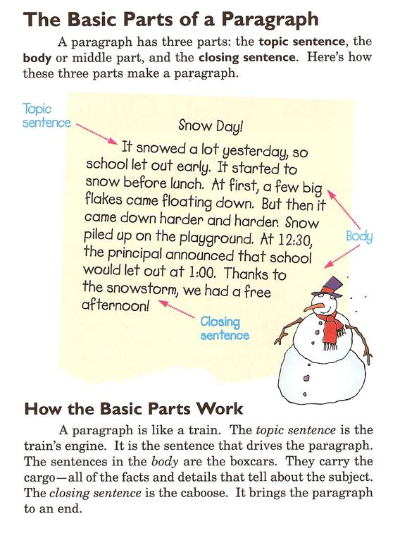 Parts Of A Paragraph Worksheet Worksheets For All