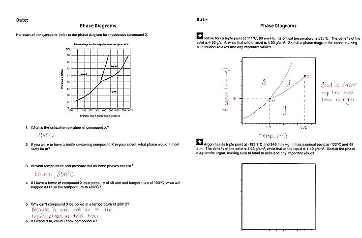 Phase Diagram Worksheet Answers Divine Teaching Transparency