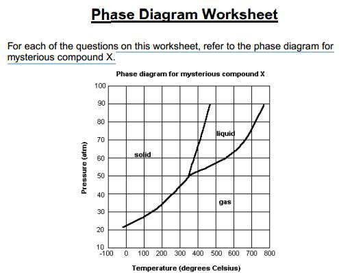 "KateHo » A 2 Heat Curves Phase Diagram Worksheet Key heating cooling together with Chemistry Gas Laws Worksheet Answer Key with Work New Phase Diagram as well Phase Diagram Worksheets Answer Key together with Phase Diagram Sheet Answers Part 1 Youtube Worksheet Picture additionally 50 Unique Phase Diagram Worksheet 2 Answers   diagram tutorial besides  besides Phase Diagram Worksheet 2 also Phase Diagram Worksheet Answers ly A Writer's Phase Change furthermore Phase Diagram Worksheet Answers  pound X – michaelhannan co likewise Phase Diagrams Worksheet Unique 53 Awesome How to Make A Phase as well Phase Diagram Unmasa Dalha Worksheet Answers Photo Moon Answer Key also Phase Diagram Worksheet   EWAW ' ' V ""LY ""sssessse"" i"" 4 O 0 moreover Phase Diagram Worksheet further Phase Diagram Worksheet Answers Chemfiesta   Web About Wiring Diagram moreover Sentence Diagram Worksheets – Phase Diagram Worksheet   Air American besides . on phase diagram worksheet answer key"