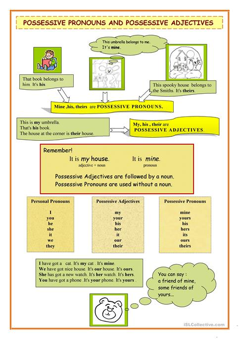 Possessive Pronouns Vs Possessive Adjectives Worksheet