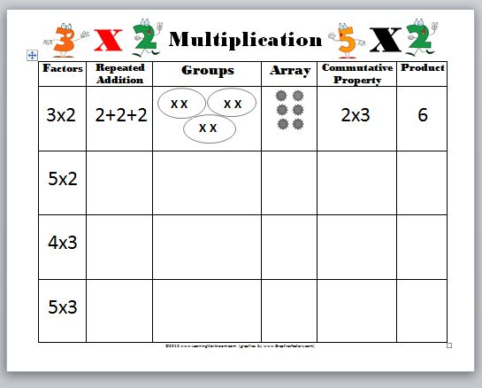 Printable Math Worksheet 3rd Grade Worksheets For All