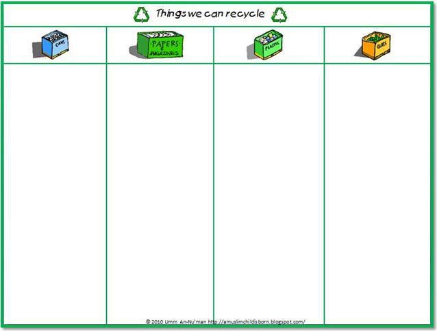 Recycling Worksheets For Kindergarten Worksheets For All