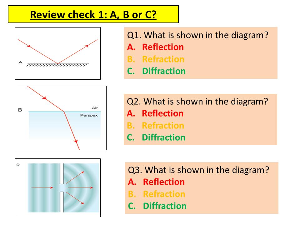 Reflection And Refraction Worksheet  Worksheets
