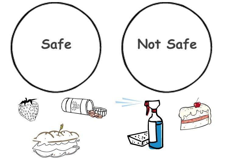 Safety Worksheets For Kids Worksheets For All