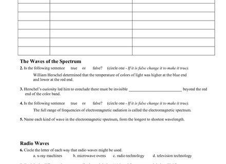 Science 8 Electromagnetic Spectrum Worksheet Science 8