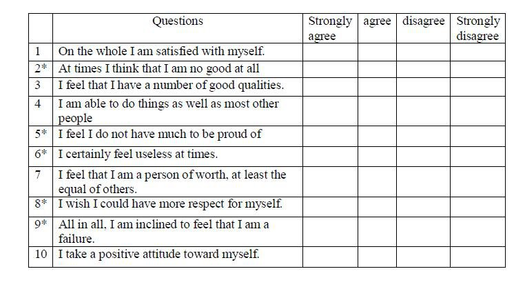 Self Esteem Worksheets For Teenagers Worksheets For All