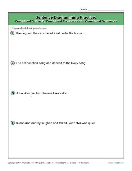 Sentence Diagrams  Compound Subjects, Predicates And Sentences