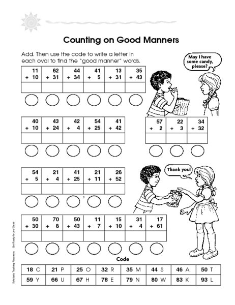 Teaching Manners Worksheets Davezan, Teaching Table Manners To