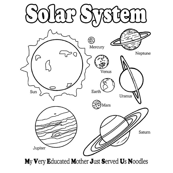 The Planets In Solar System Coloring Pages