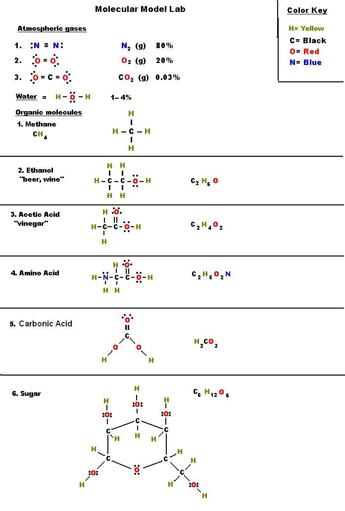 Unique Chemical Bonding Worksheet Best Of 96 Best Bond With James