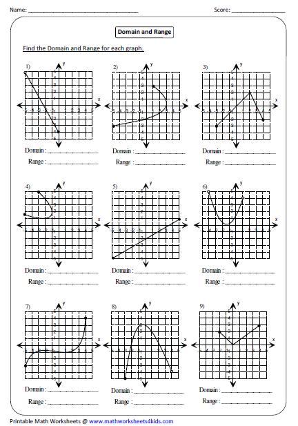 Useful Algebra 1 Worksheets Domain And Range Also Domain Range And