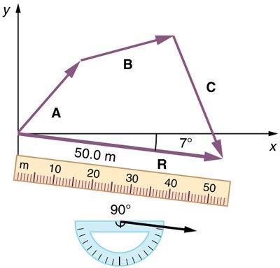 Vector Addition Worksheets Worksheets For All