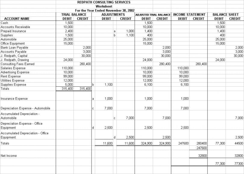 Ten Column Worksheets Accounting Example