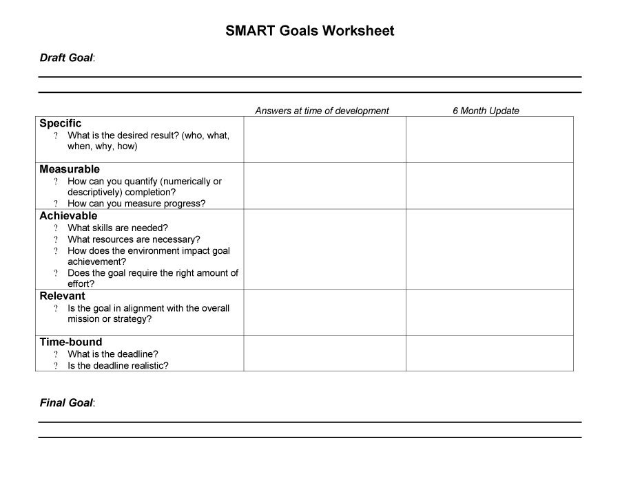 27 Images Of Smart Goal Worksheet Template Education