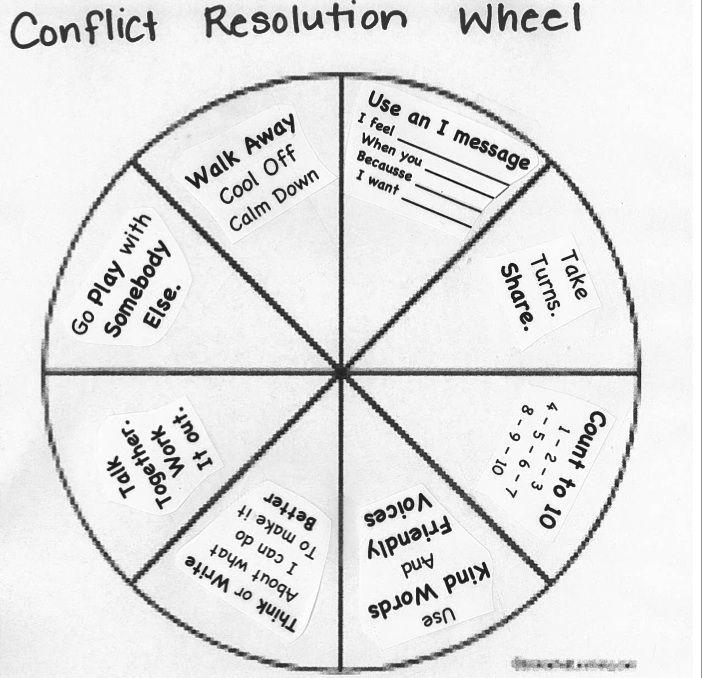 29 Best Conflict Resolution Images On Free Worksheets Samples
