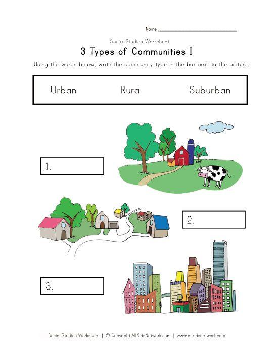 3 Types Of Communities Worksheet