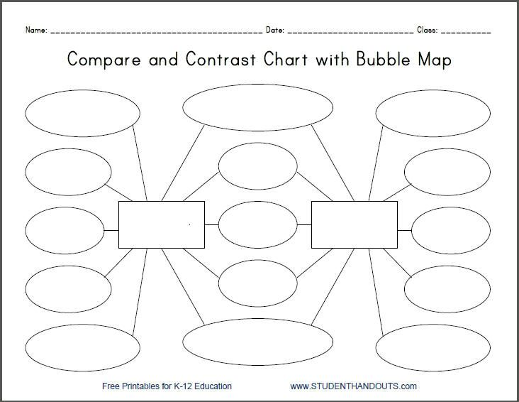 46 Best Graphic Organizers Images On Free Worksheets Samples