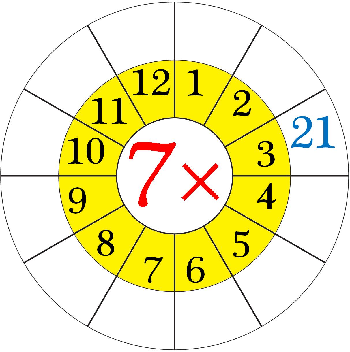 7 Times Tables Worksheet