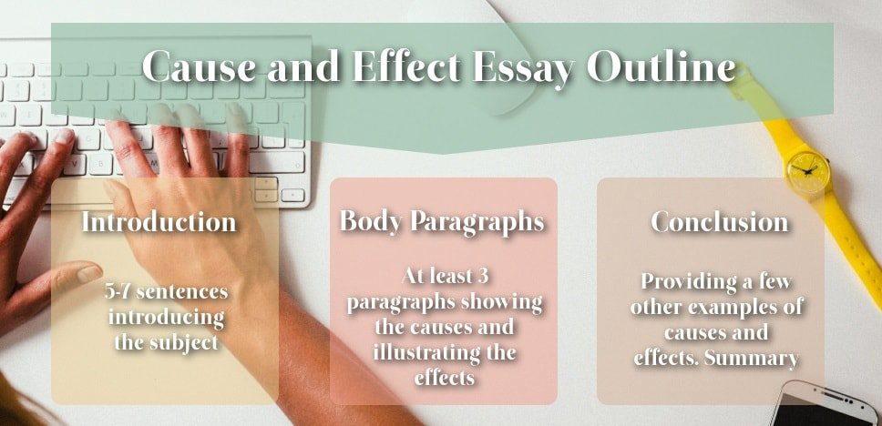 An Ultimate Guide To Writing A Cause And Effect Essay Outline