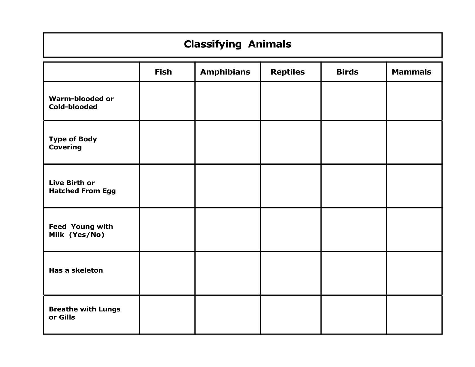Animals Classification Worksheet The Best Worksheets Image
