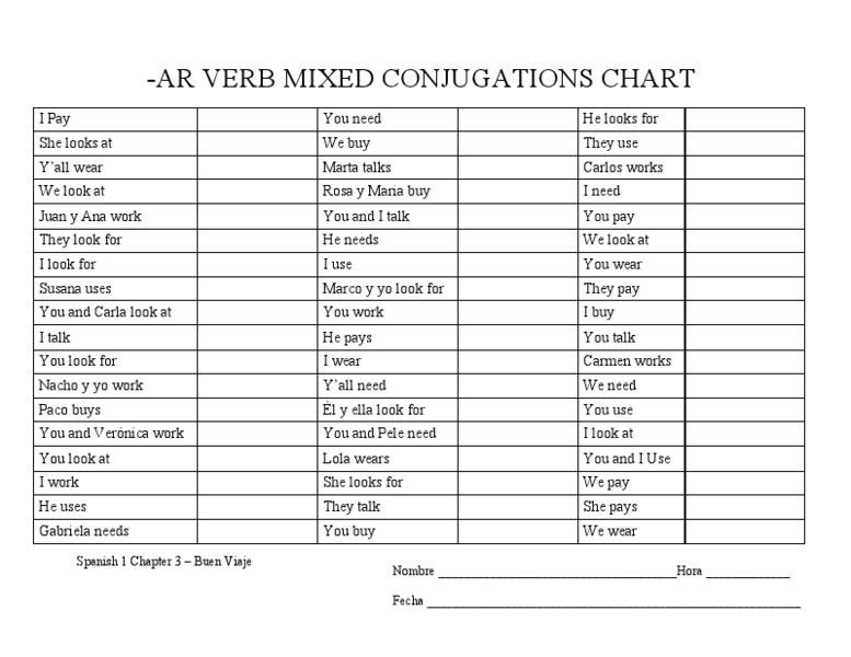 Ar Verb Conjugation Worksheet