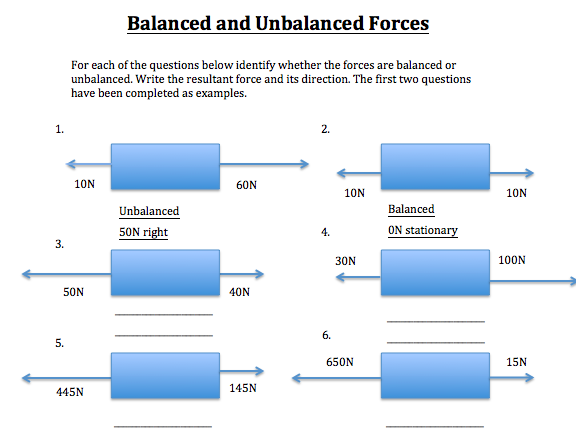 Balanced And Unbalanced Forces By Acampbell76 Teaching Resources