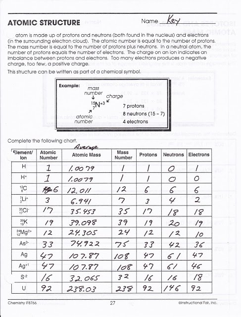Basic Atomic Structure Worksheet Key