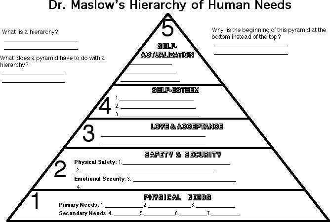 Basic Human Needs Worksheets