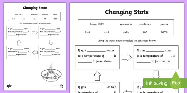 Changing States Ice Water Steam Worksheet