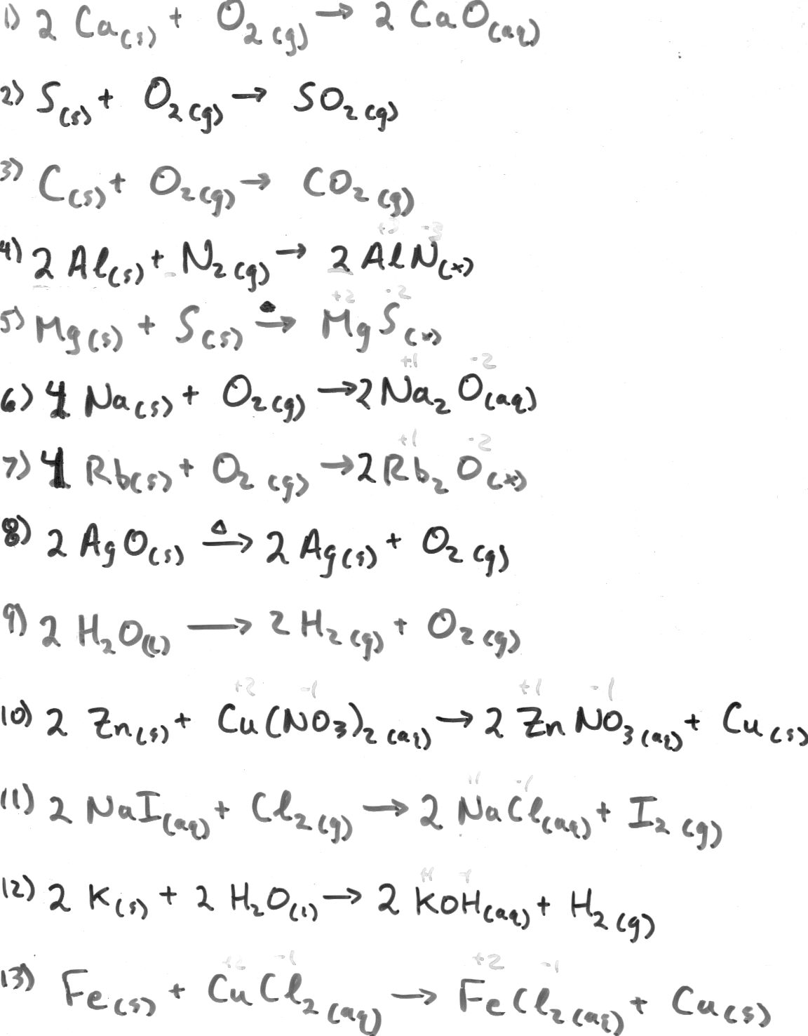 Chemistry Worksheet Balancing Equations Part 2 The Best Worksheets