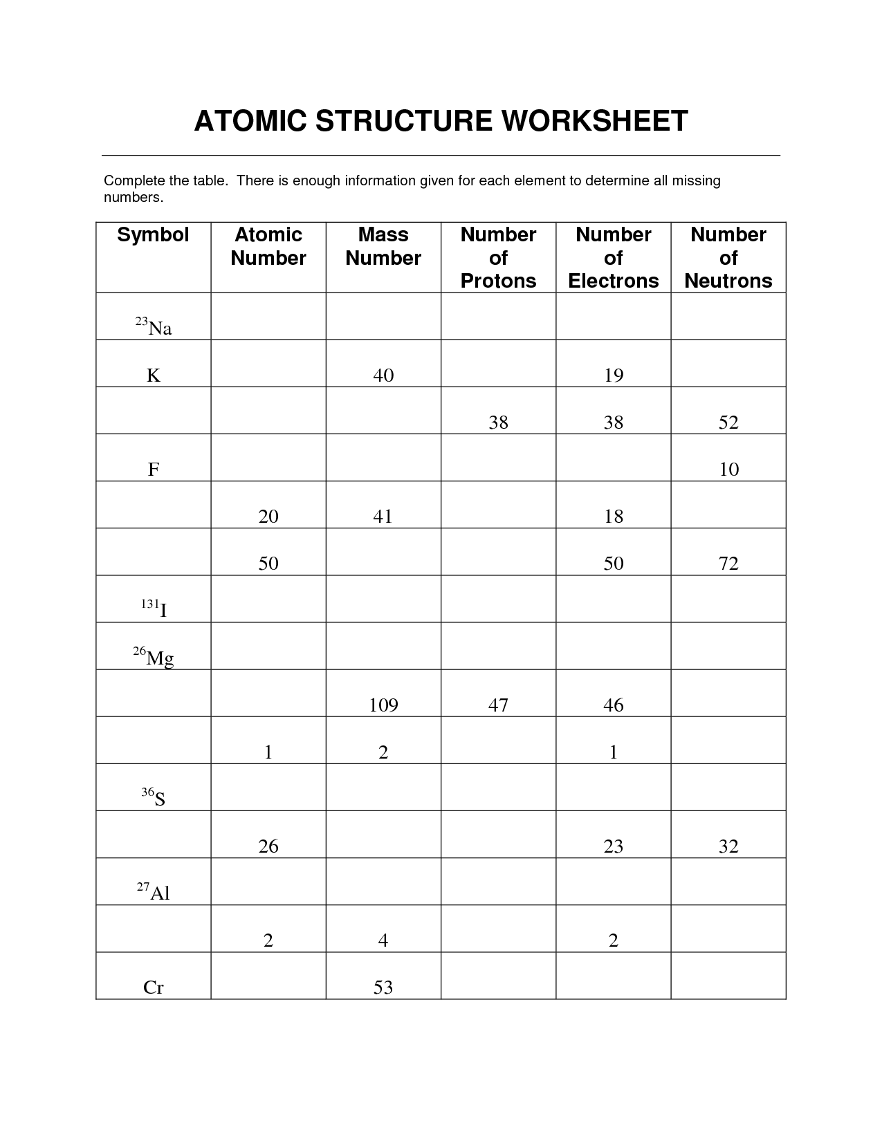 Collection Of Learning Worksheet On Atomic Structure Answers