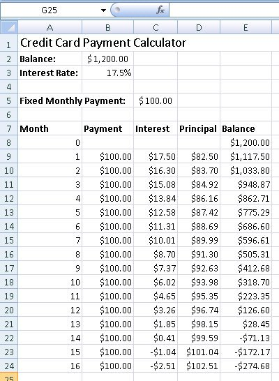 Credit Card Payoff Worksheet The Best Worksheets Image Collection