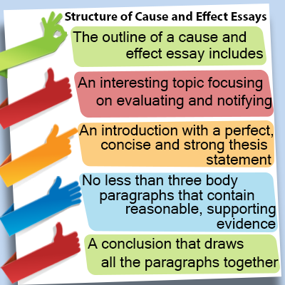 Definition Of Cause And Effect Essay Examples Of Definition Essays