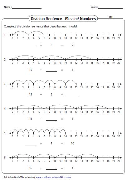 Division Using Number Line Worksheets