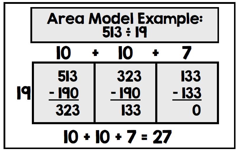 Division Worksheet Area Model 519345