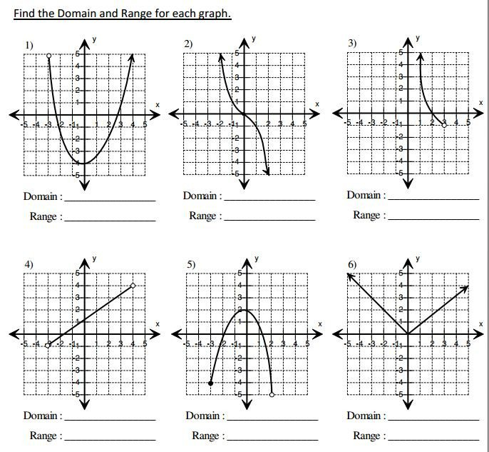 Domain And Range From A Graph Worksheet Domain And Range From A