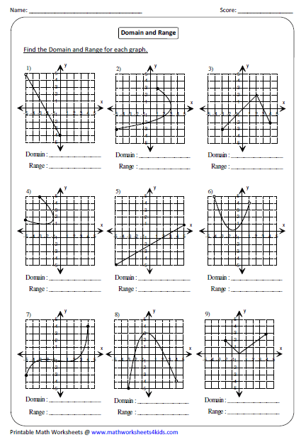 Domain And Range From A Graph Worksheet Function Worksheets