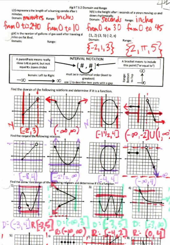 Domain And Range Practice Worksheet Finding Domain And Range Of A