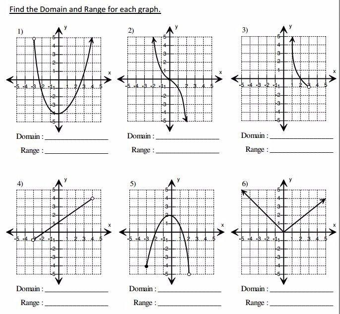Domain And Range Worksheet Domain And Range Worksheet Algebra 1