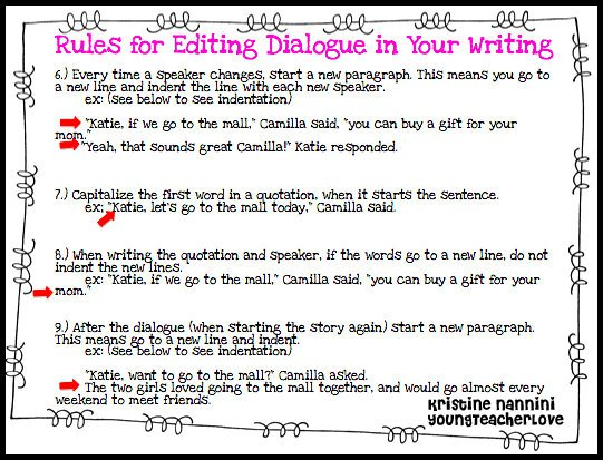 Enchanting Dialogue Punctuation Worksheets High School For Writing