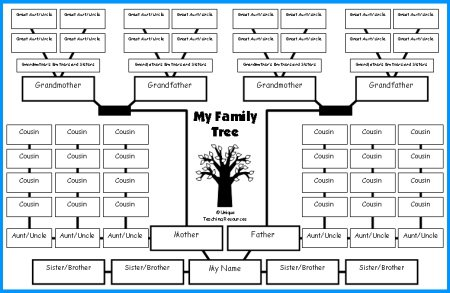 Family Tree Worksheets Printable The Best Worksheets Image