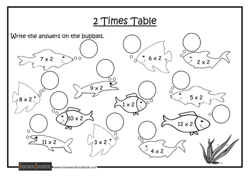 Formidable Ks1 Maths Worksheets Times Tables About 2 Times Table