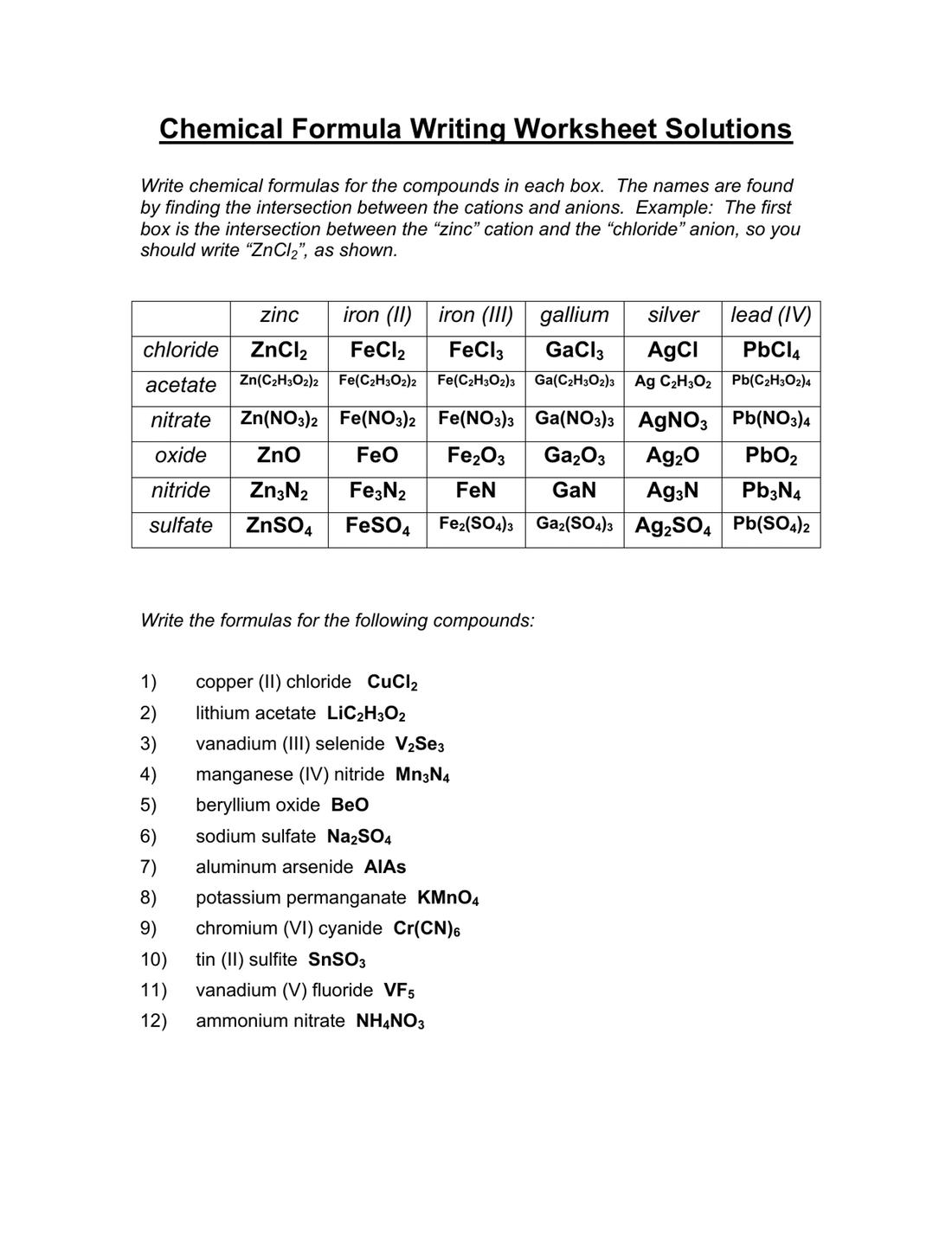 Formulas For Ionic Compounds Worksheet