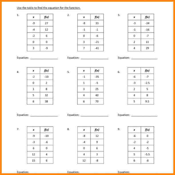Functions Worksheet Pdf Functions Worksheet Pdf 4 Function Tables