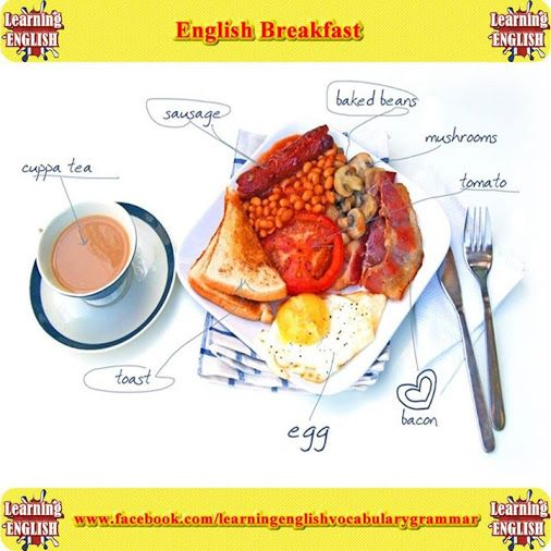 Good Morning Everyone English Breakfast  What Do You Like To Eat