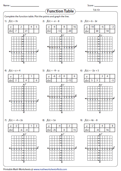 Graphing Functions Worksheet Graphing Linear Function Worksheets