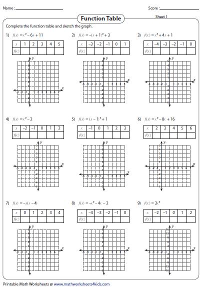 Graphing Quadratic Functions Worksheet Graphing Quadratic Function