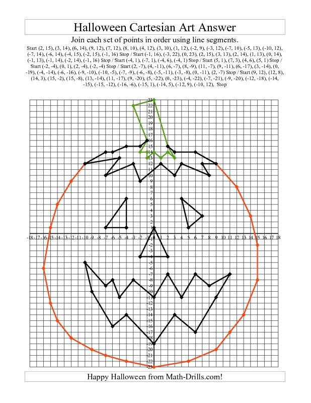 Halloween Math Worksheets Middle School Free 261594