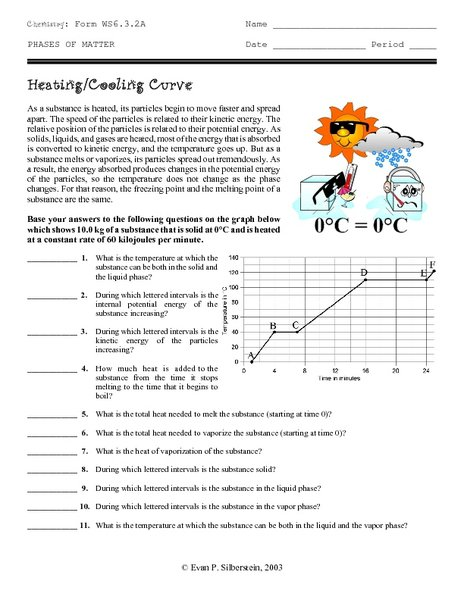 Heating Curve Worksheet Heating Curve Worksheet Worksheets For All